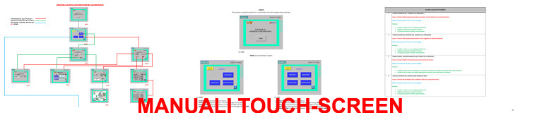 Manuali touch screen